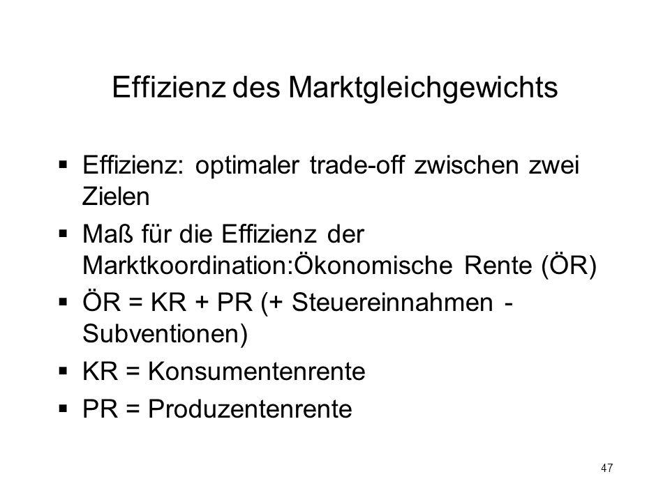 Effizienz des Marktgleichgewichts