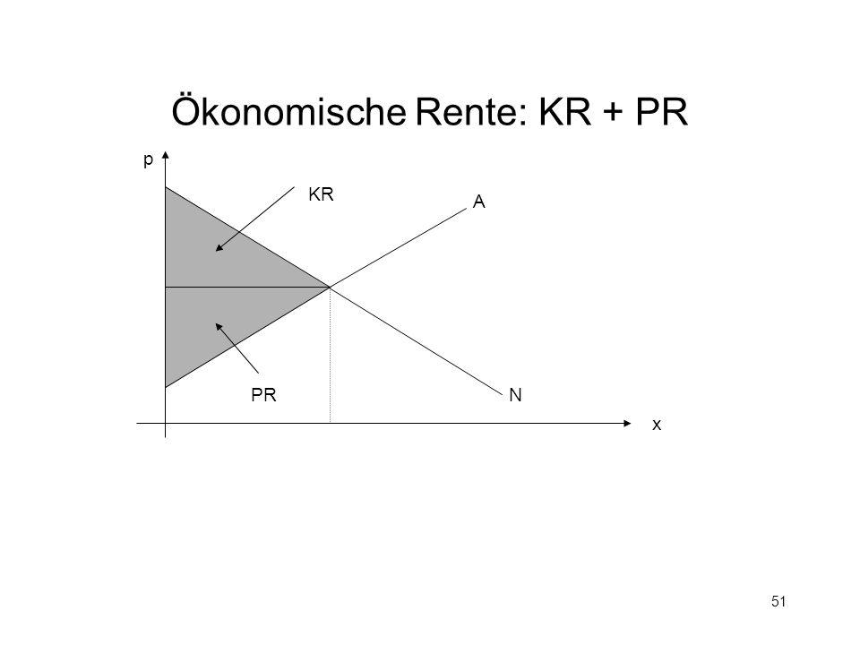Ökonomische Rente: KR + PR