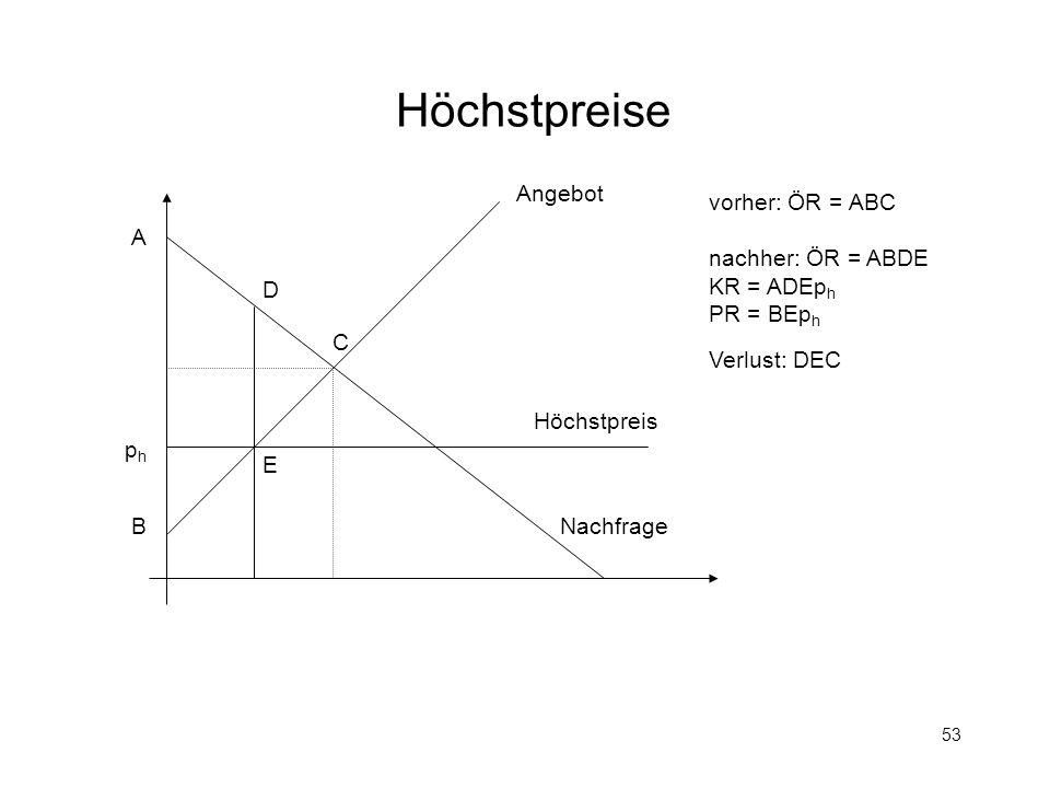 Höchstpreise Angebot vorher: ÖR = ABC nachher: ÖR = ABDE KR = ADEph