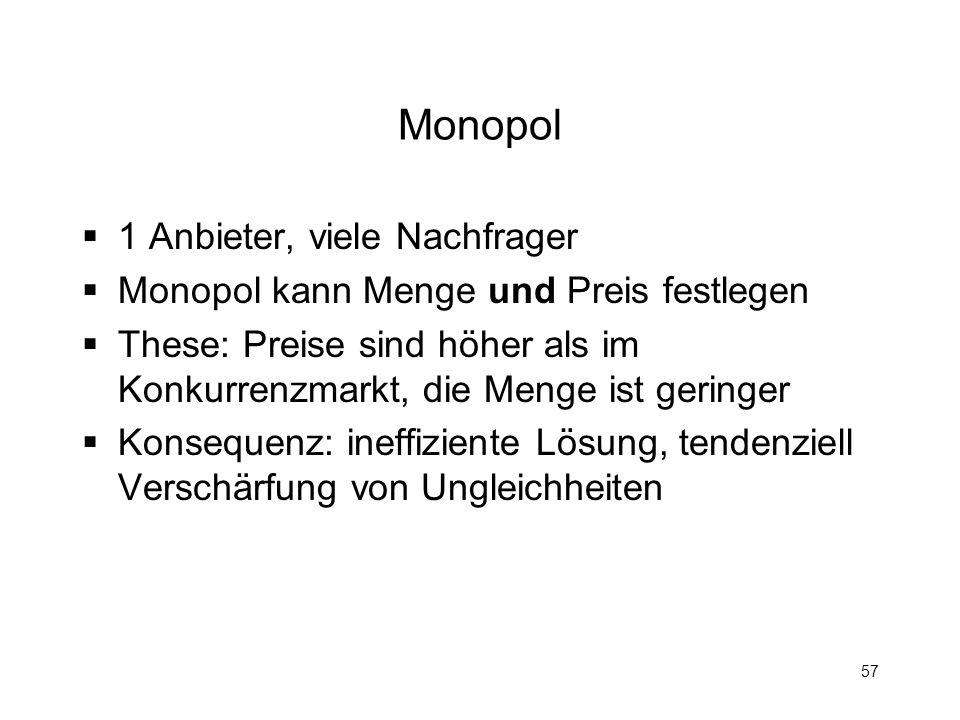 Monopol 1 Anbieter, viele Nachfrager