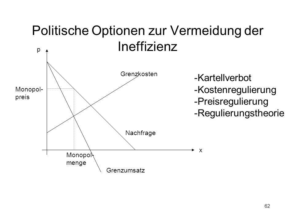 Politische Optionen zur Vermeidung der Ineffizienz