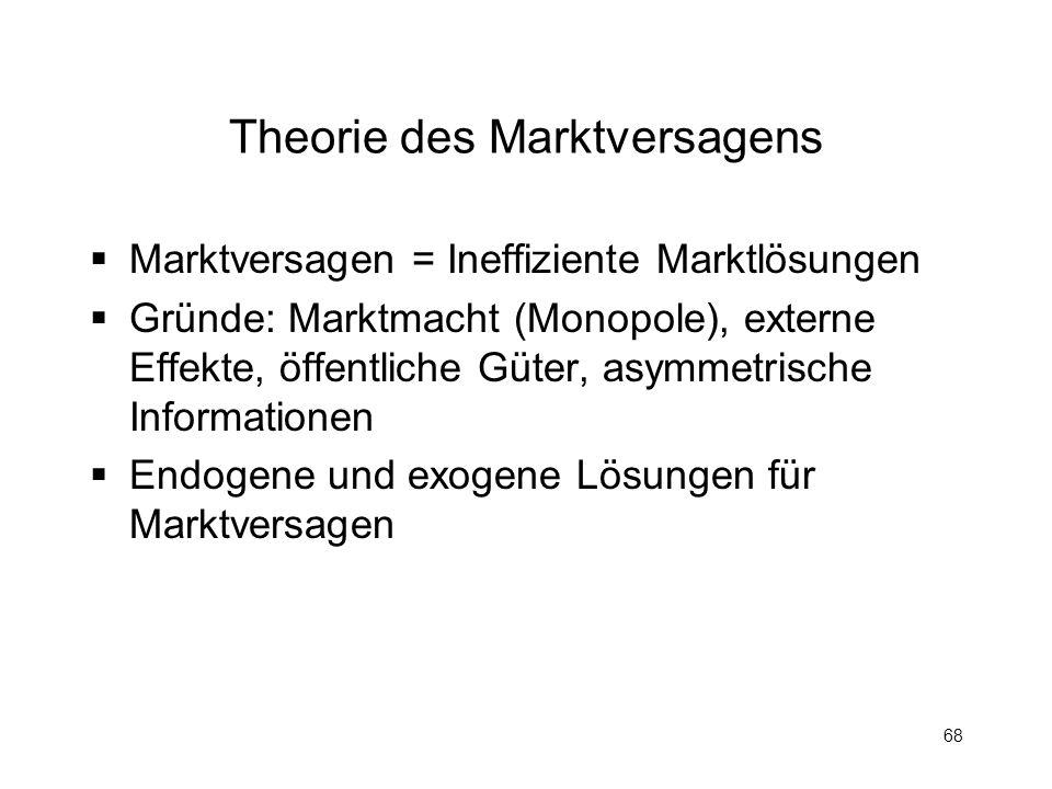 Theorie des Marktversagens
