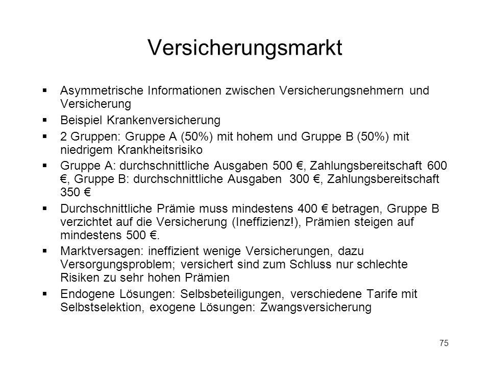 Versicherungsmarkt Asymmetrische Informationen zwischen Versicherungsnehmern und Versicherung. Beispiel Krankenversicherung.