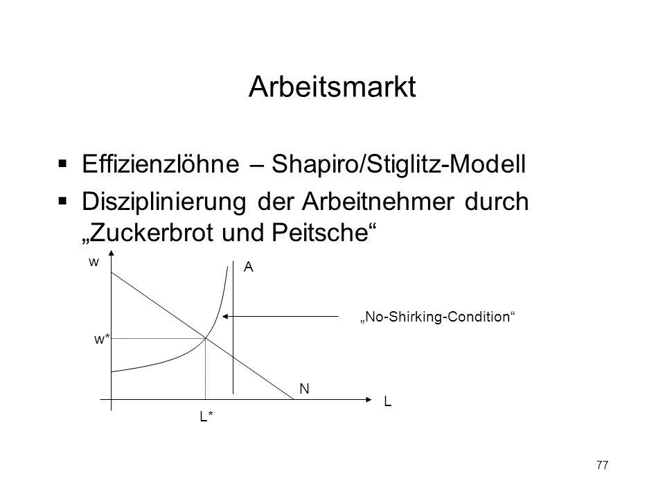 Arbeitsmarkt Effizienzlöhne – Shapiro/Stiglitz-Modell