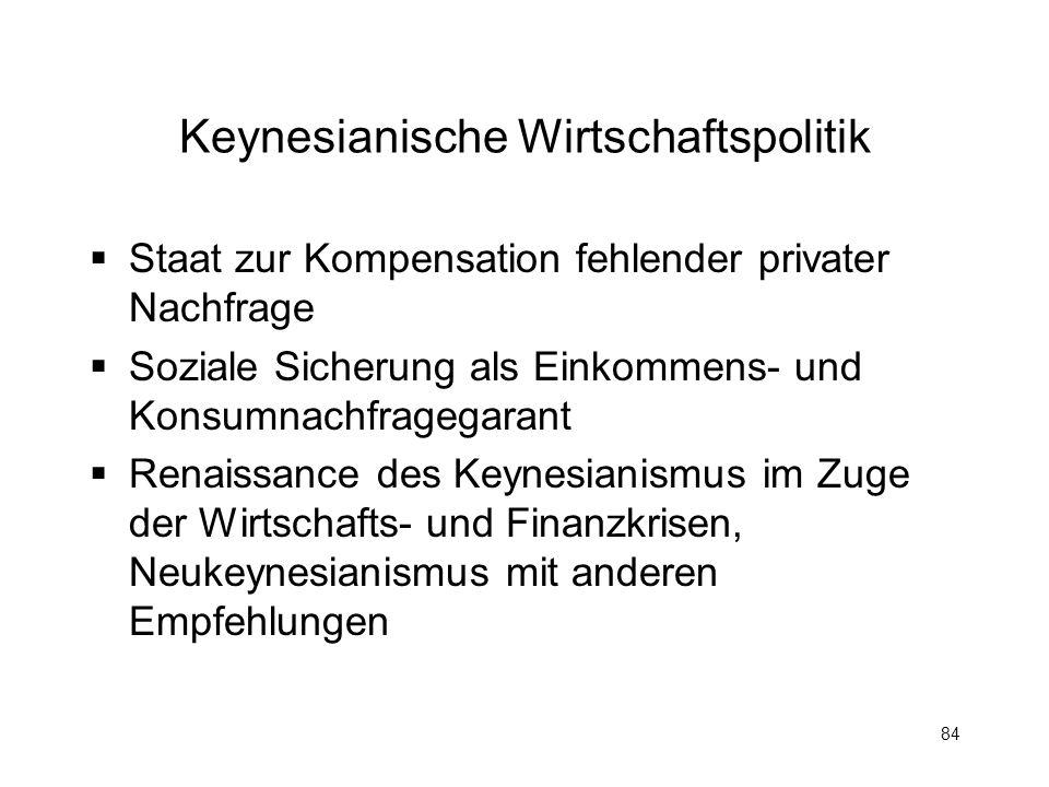 Keynesianische Wirtschaftspolitik