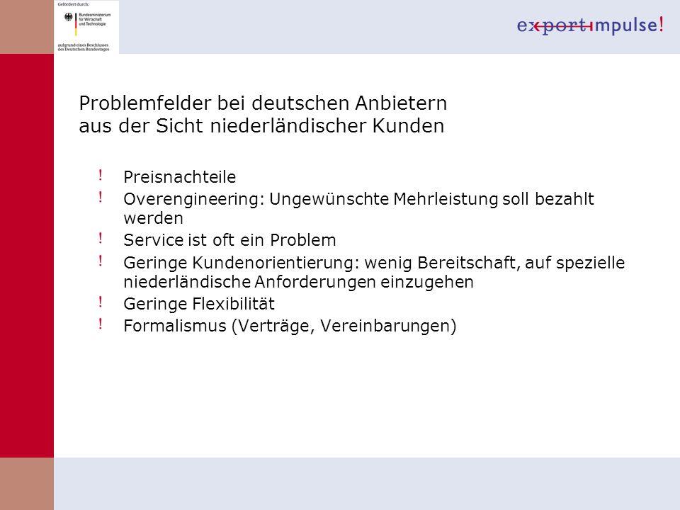 Problemfelder bei deutschen Anbietern aus der Sicht niederländischer Kunden