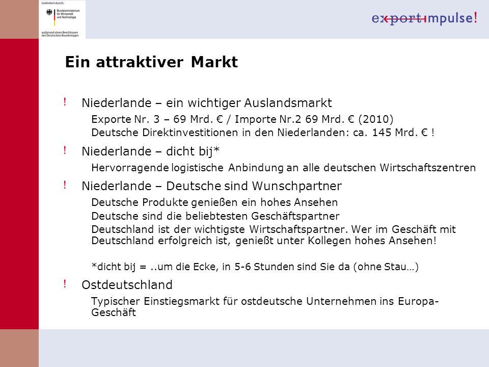 Ein attraktiver Markt Niederlande – ein wichtiger Auslandsmarkt