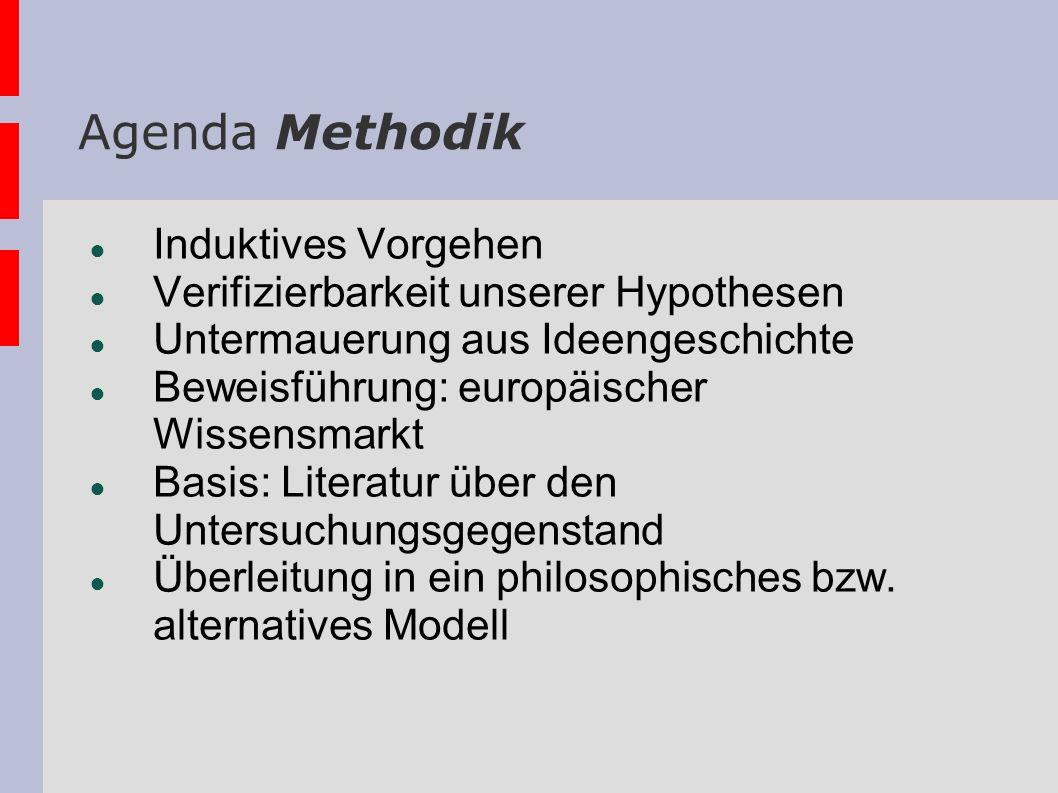 Agenda Methodik Induktives Vorgehen