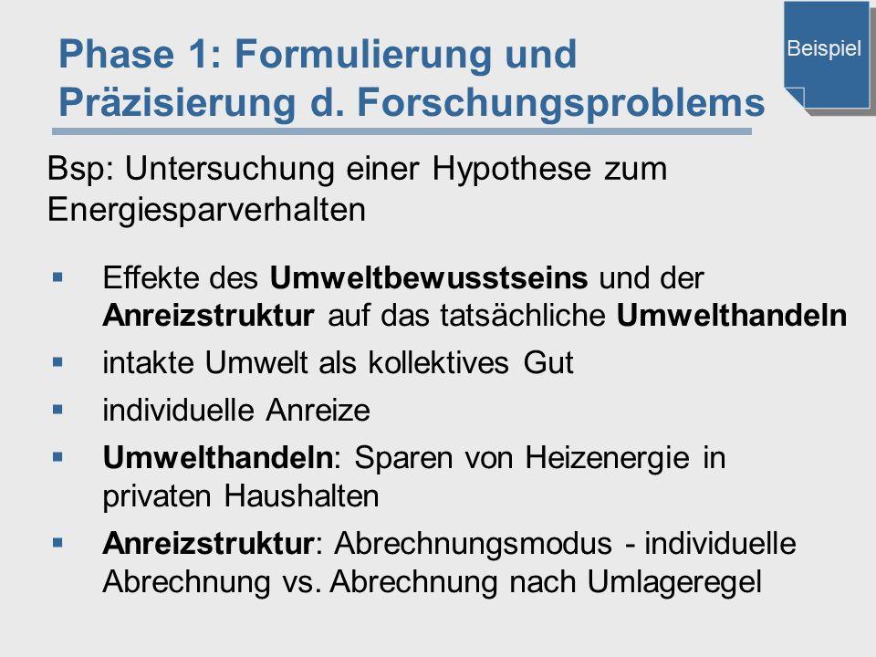 Phase 1: Formulierung und Präzisierung d. Forschungsproblems