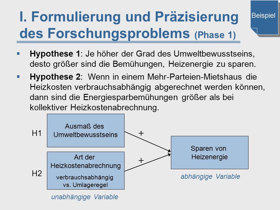 I. Formulierung und Präzisierung des Forschungsproblems (Phase 1)