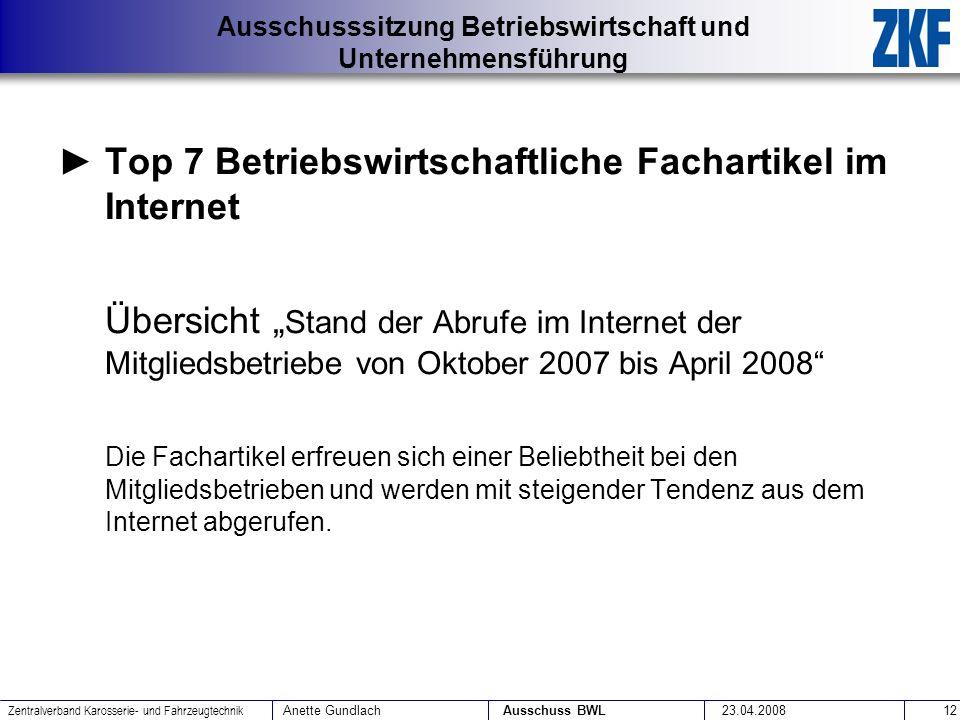 Top 7 Betriebswirtschaftliche Fachartikel im Internet