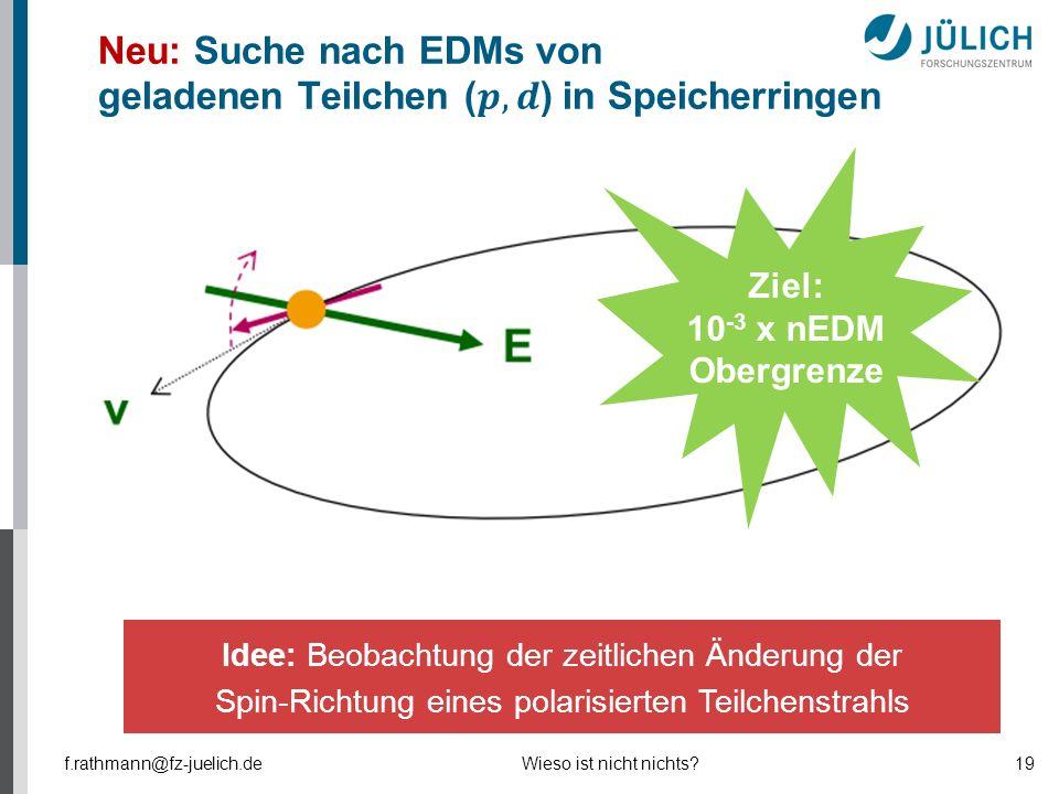 Neu: Suche nach EDMs von geladenen Teilchen (𝒑,𝒅) in Speicherringen