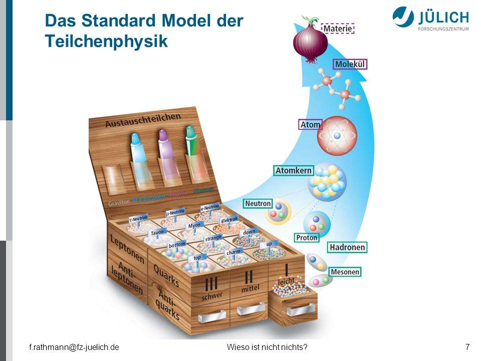 Das Standard Model der Teilchenphysik