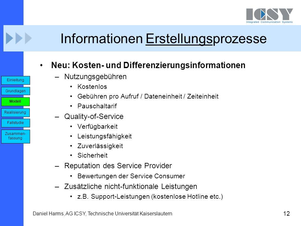 Informationen Erstellungsprozesse