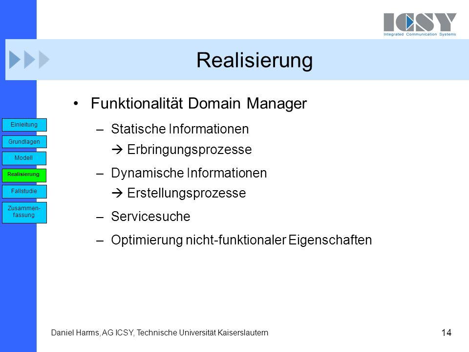 Realisierung Funktionalität Domain Manager Statische Informationen