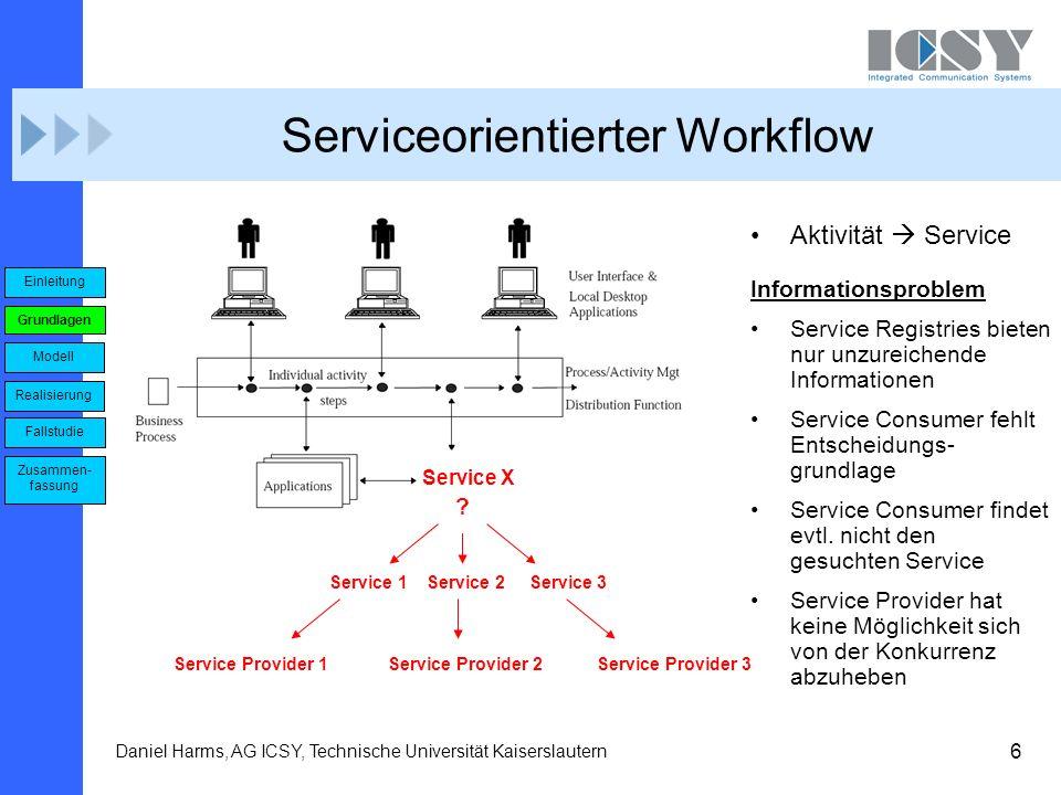 Serviceorientierter Workflow