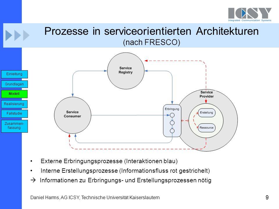 Prozesse in serviceorientierten Architekturen (nach FRESCO)