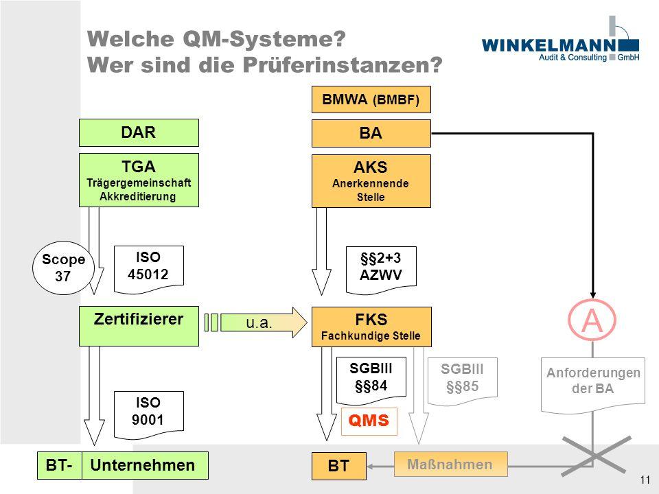 Welche QM-Systeme Wer sind die Prüferinstanzen