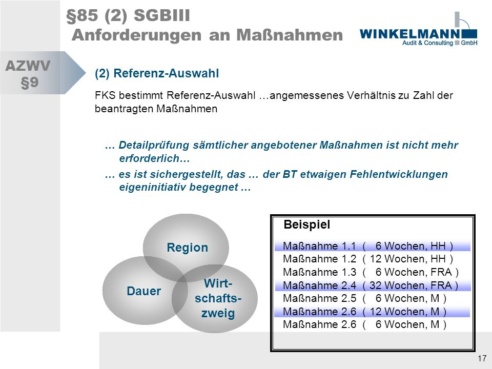 §85 (2) SGBIII Anforderungen an Maßnahmen