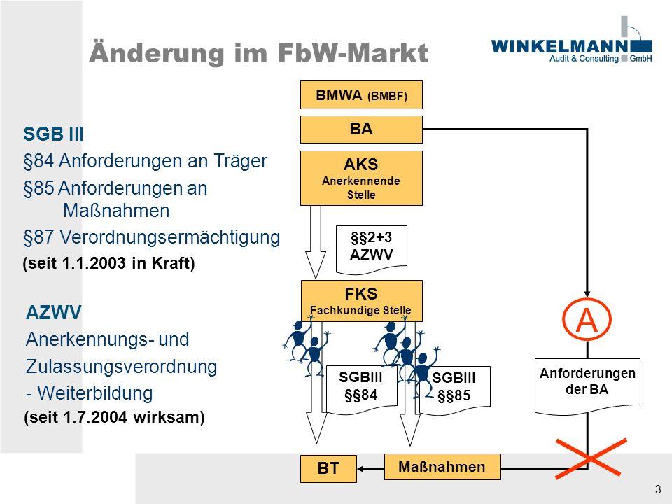 A Änderung im FbW-Markt SGB III §84 Anforderungen an Träger