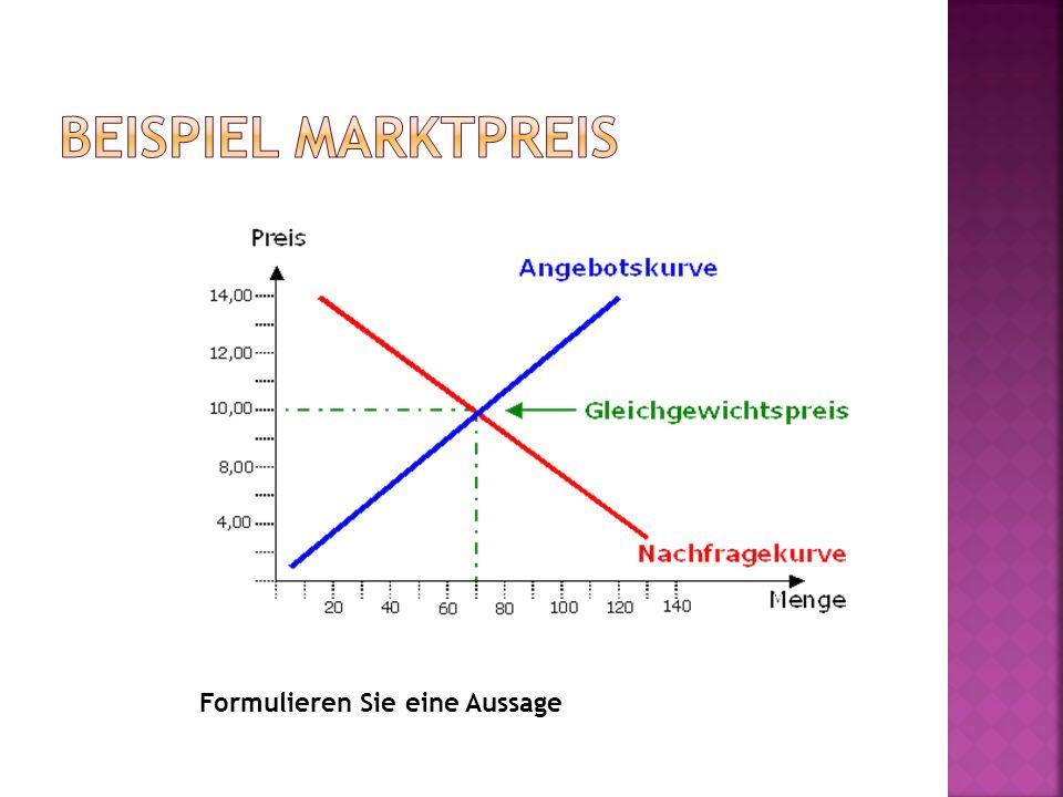 Beispiel Marktpreis Formulieren Sie eine Aussage