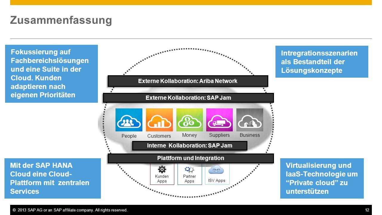 Zusammenfassung Fokussierung auf Fachbereichslösungen und eine Suite in der Cloud. Kunden adaptieren nach eigenen Prioritäten.