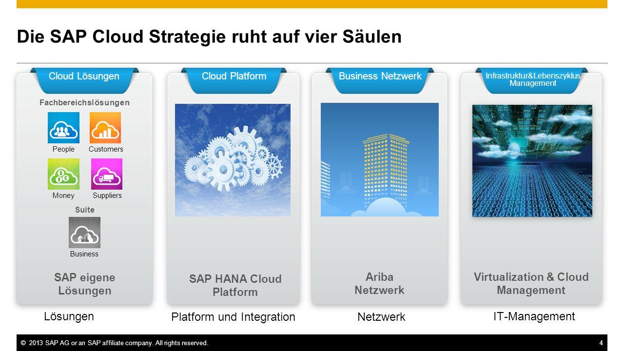 Die SAP Cloud Strategie ruht auf vier Säulen