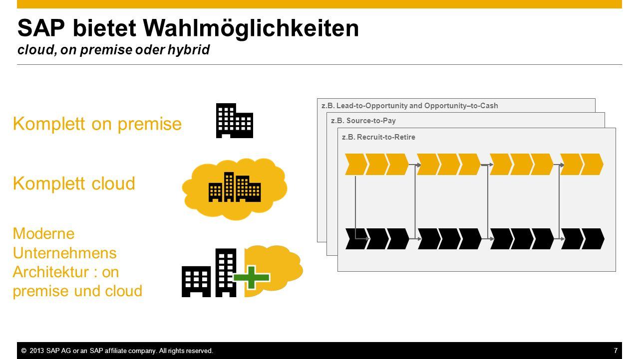 SAP bietet Wahlmöglichkeiten cloud, on premise oder hybrid