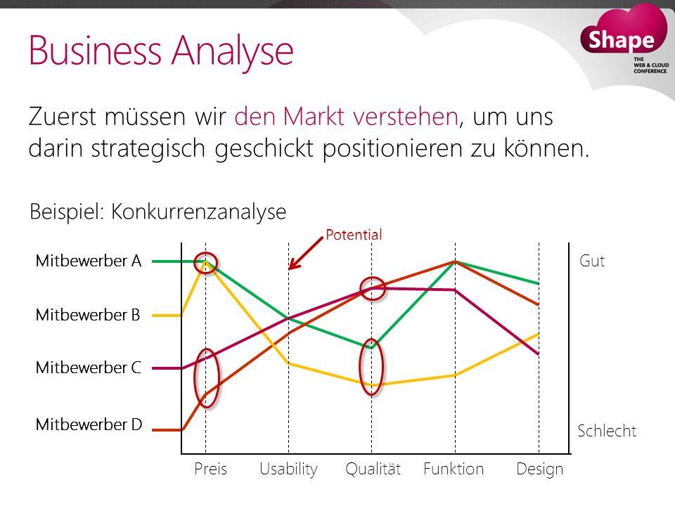 Business Analyse Zuerst müssen wir den Markt verstehen, um uns darin strategisch geschickt positionieren zu können.