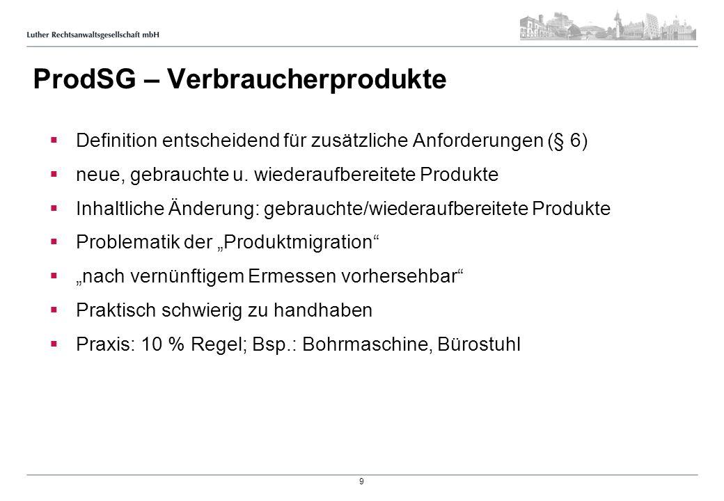 Gebot: sichere Produkte auf dem Markt!