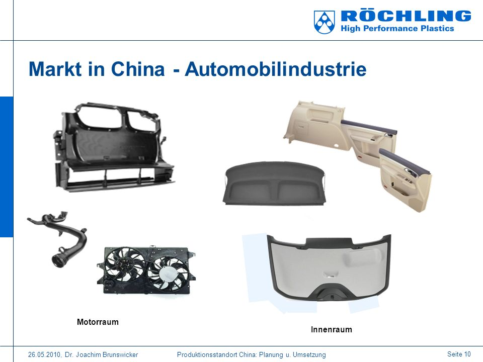 Markt in China - Automobilindustrie