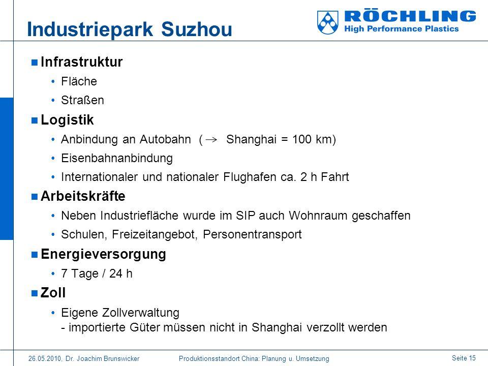 Industriepark Suzhou Infrastruktur Logistik Arbeitskräfte