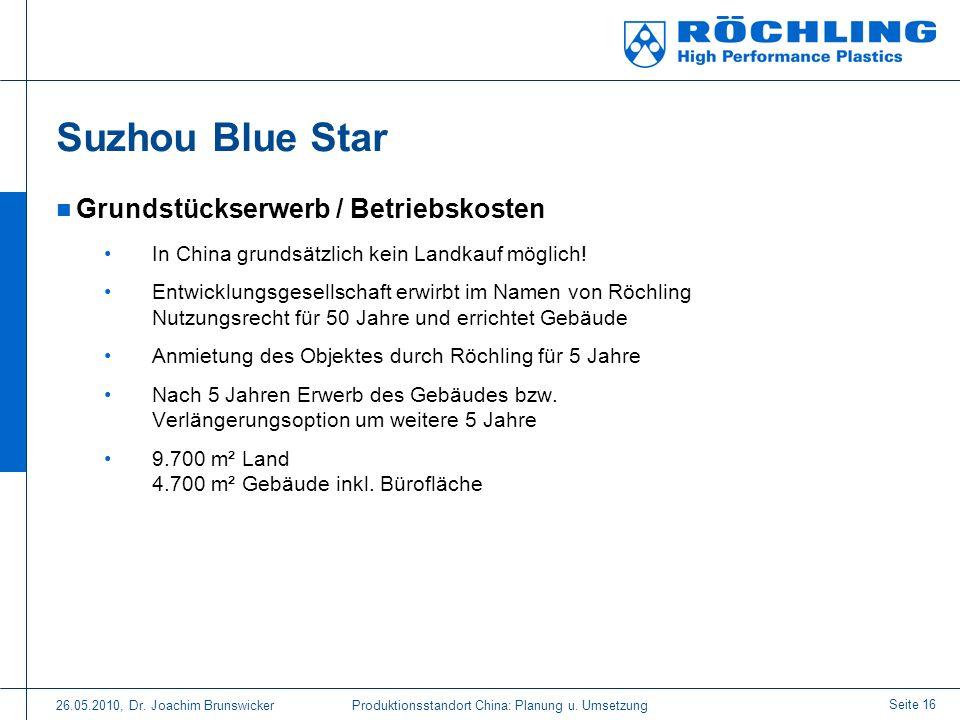 Suzhou Blue Star Grundstückserwerb / Betriebskosten