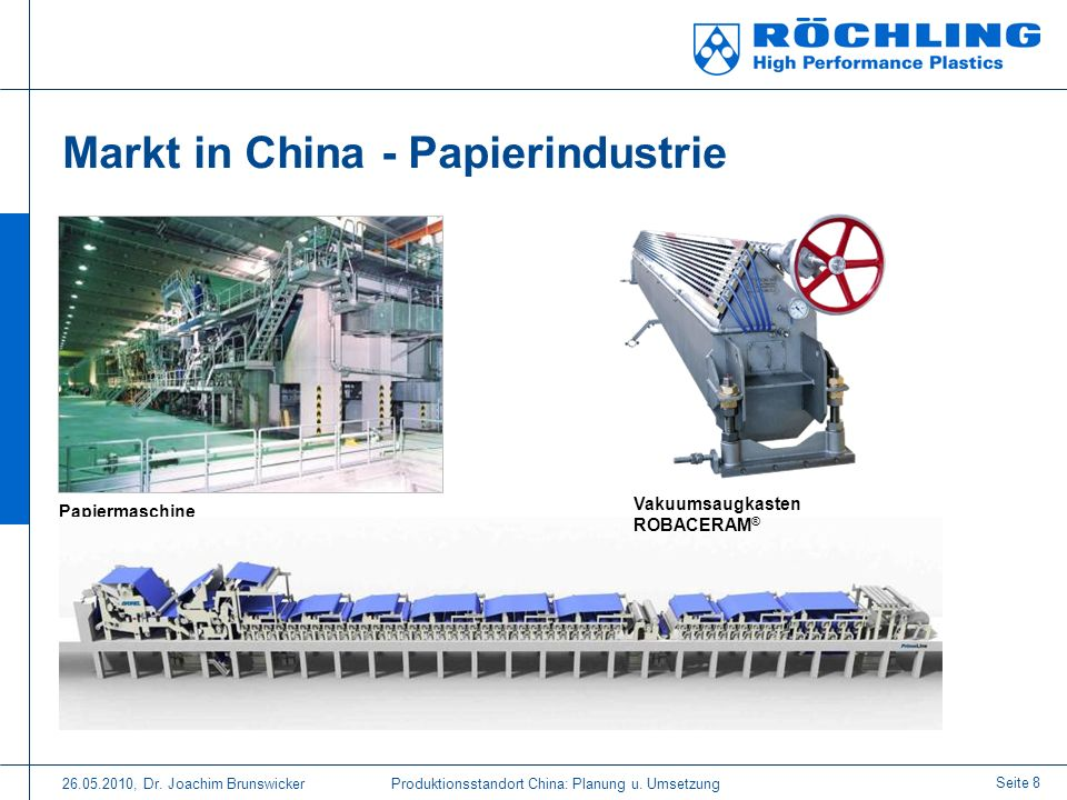 Markt in China - Papierindustrie