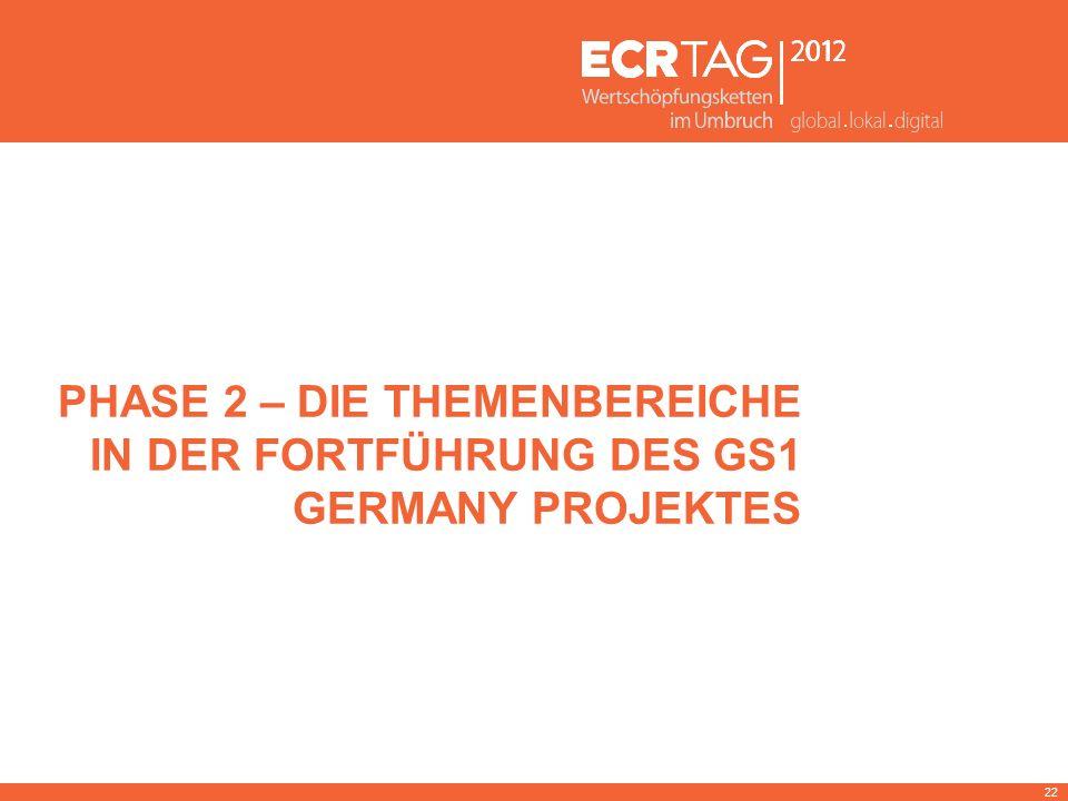 Phase 2 – die Themenbereiche in der fortführung des gs1 germany projektes