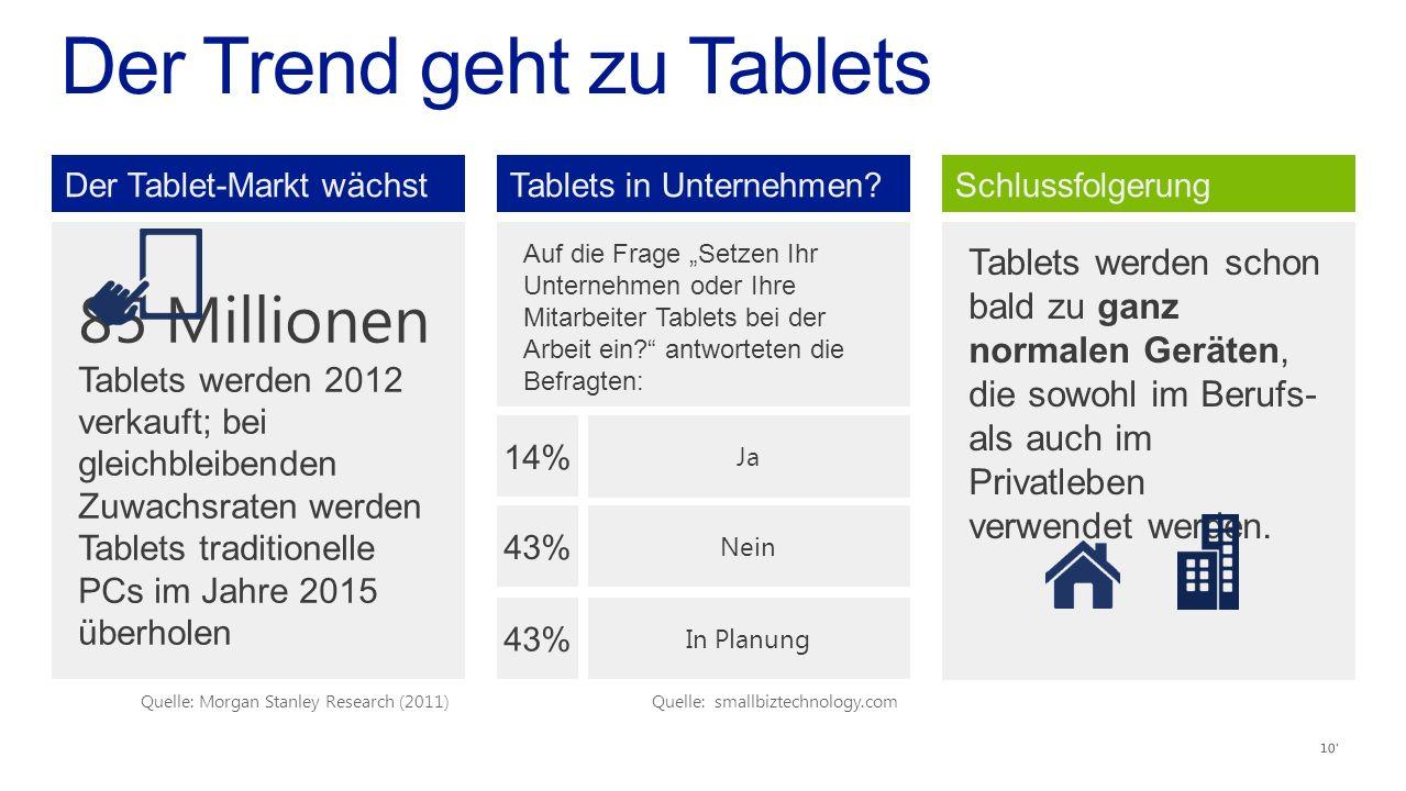 Der Trend geht zu Tablets