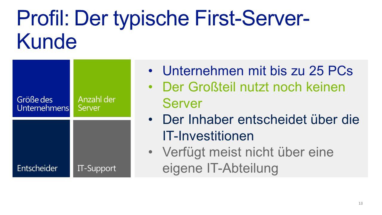 Profil: Der typische First-Server-Kunde