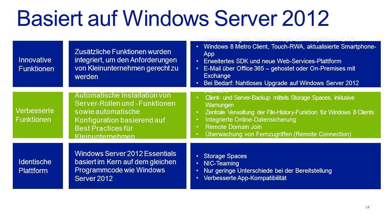 Basiert auf Windows Server 2012