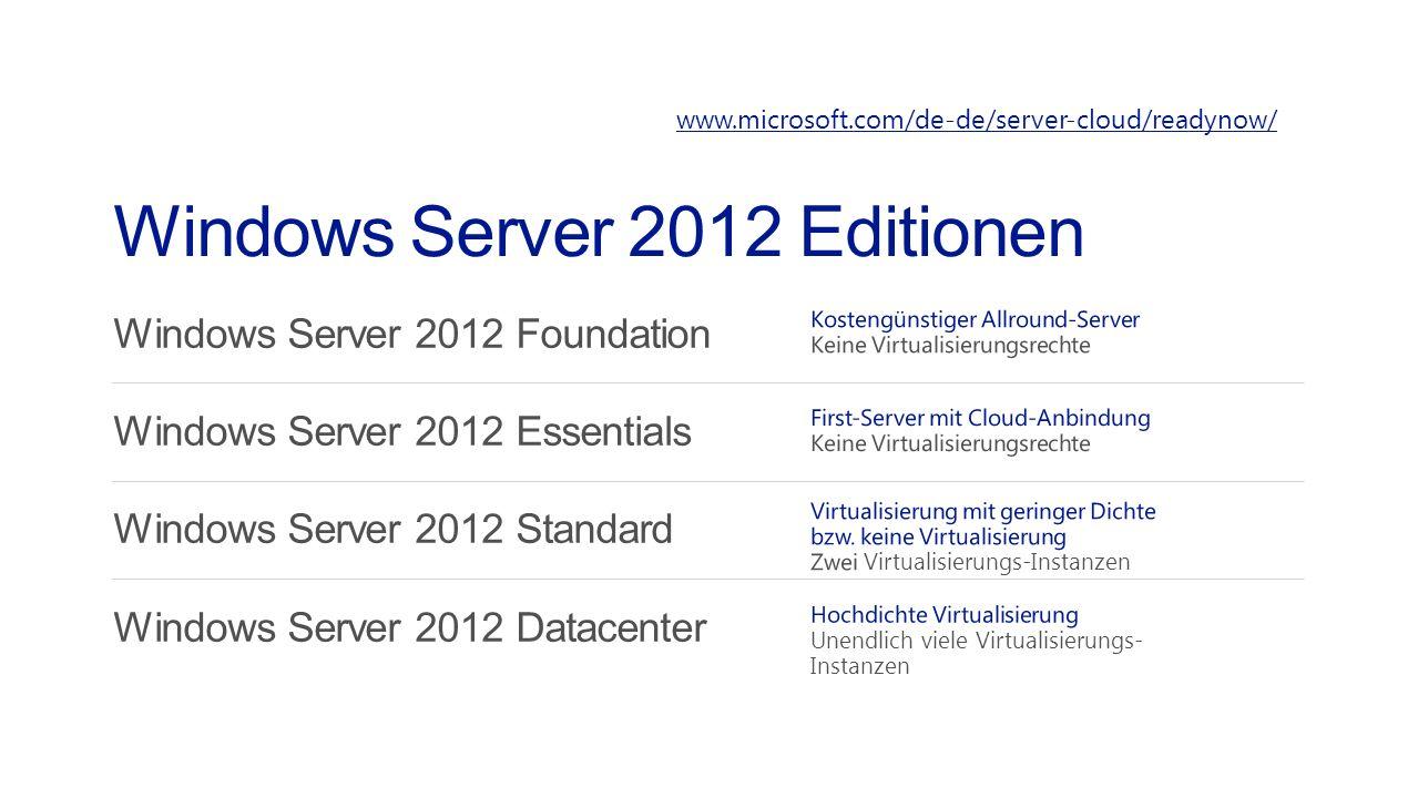 Windows Server 2012 Editionen