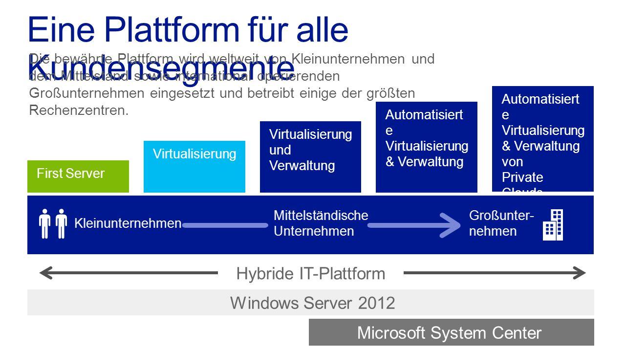 Eine Plattform für alle Kundensegmente
