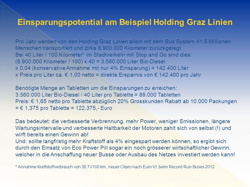 Einsparungspotential am Beispiel Holding Graz Linien