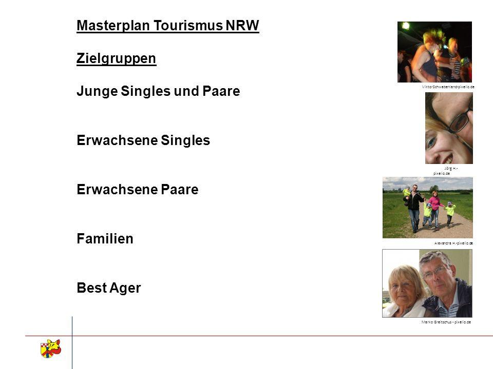 Masterplan Tourismus NRW Zielgruppen Junge Singles und Paare