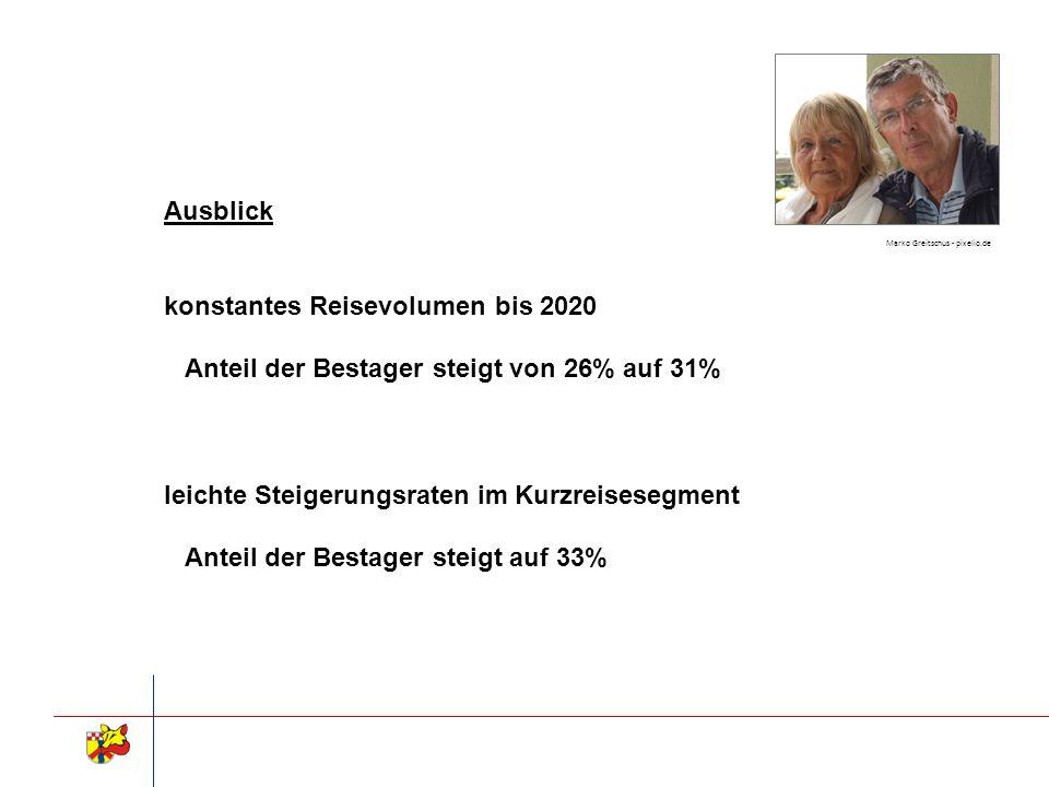 konstantes Reisevolumen bis 2020