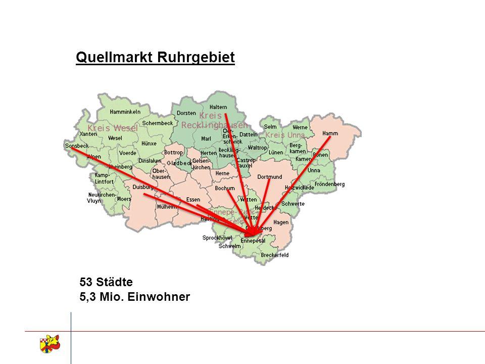 Quellmarkt Ruhrgebiet