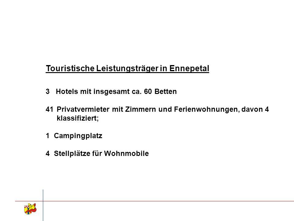 Touristische Leistungsträger in Ennepetal