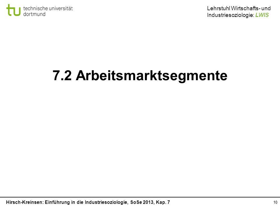 7.2 Arbeitsmarktsegmente