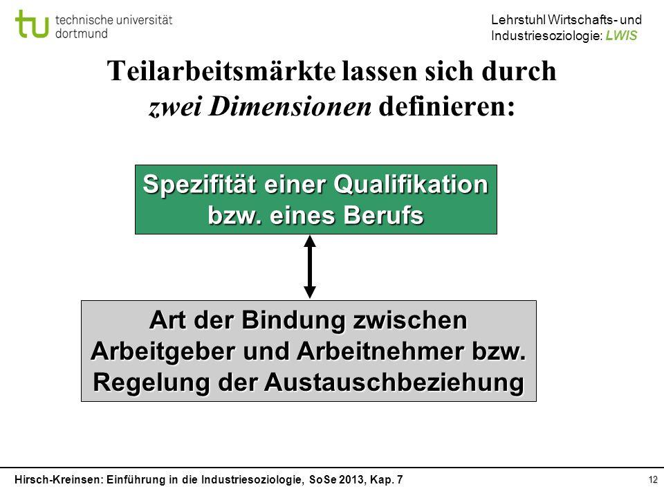 Teilarbeitsmärkte lassen sich durch zwei Dimensionen definieren: