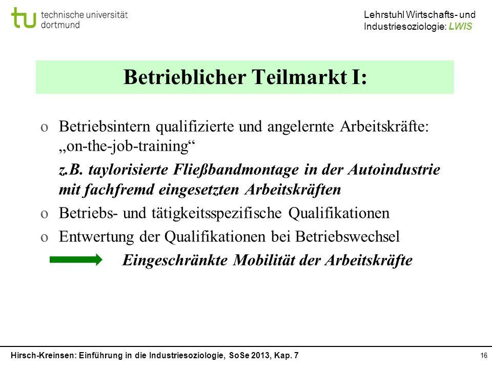 Betrieblicher Teilmarkt I: