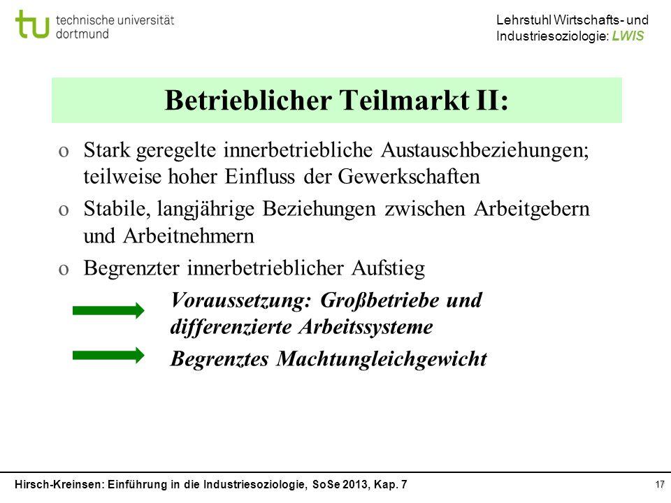 Betrieblicher Teilmarkt II: