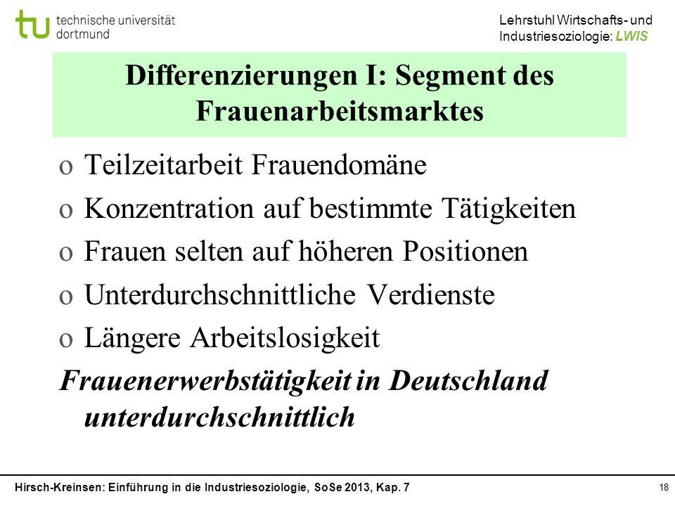Differenzierungen I: Segment des Frauenarbeitsmarktes